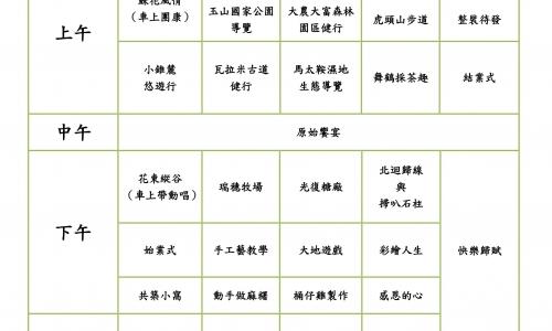2019 花蓮瑞穗冬之旅 - 小神童原始生活體驗營(第47梯次)